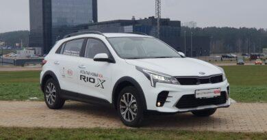 Kia Rio X в проекте Автоподбор